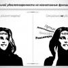"""""""Женское счастье""""... сублимация сексуальной потребности ...в """"развитие""""  Ч 1."""