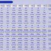 Таблица предлогов иврита с личными местоимениями