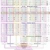 Таблица шаблонов всех биньянов и времен глаголов иврита