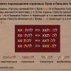 Правило перемещения корневых букв в биньяне התפעל