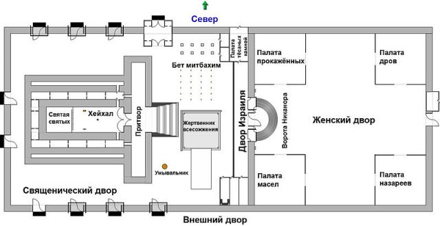 Иудейское Наследие: первый храм, ковчег завета, святая святых