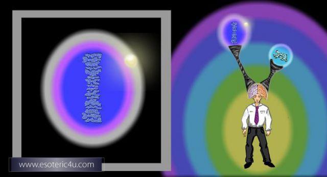 Эгрегориальное Сознание – Подсознание, Личностное Сознание «Я»