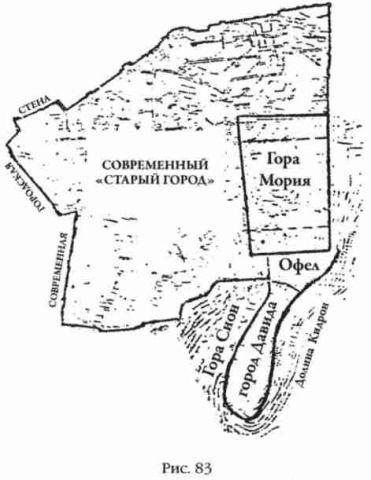 Иерусалим - древний космодром (Ситчин)