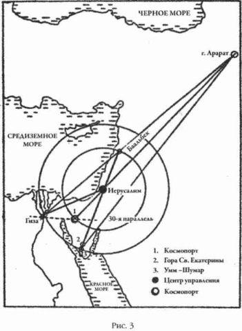 Палеоконтакт -  Синай, космопорт древних цивилизаций (Ситчин)